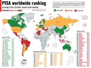 PISA-worldwide-ranking-average-score-of-mathematics-science-reading